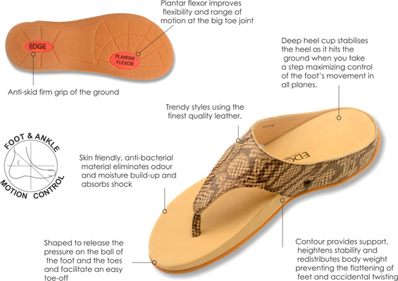 8e178f7b07 Edge footwear is biomechanically engineered to provide maximum stability  while standing or moving so that your feet are properly aligned and you  experience ...